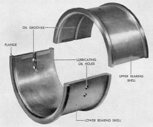 انواع یاتاقانهای اصلی موتورهای دریایی، خواص و مشخصات آنها